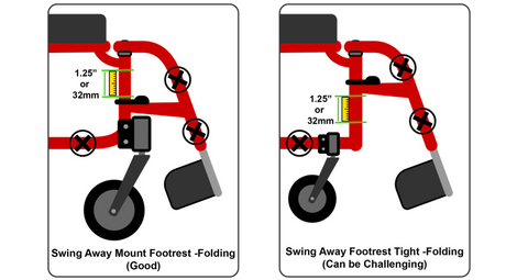 Firefly wheelchair fitting guide