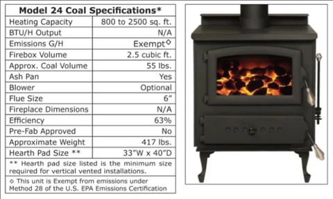 Buck Stove Model 24 Coal Stove - Black Door (FP 24) - Fireplace Choice