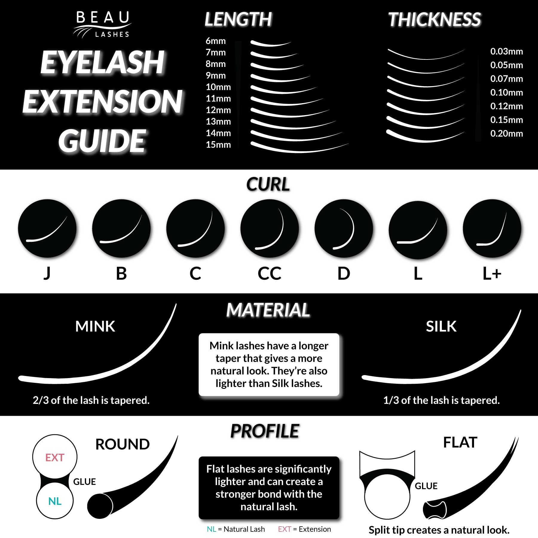 Beau Lashes Eyelash Extension Guide