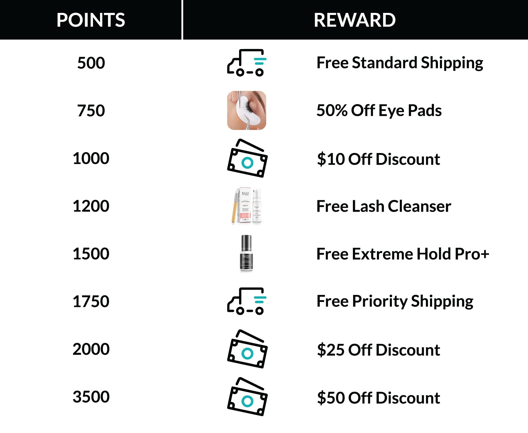 Beau Lashes Rewards Earn Rewards