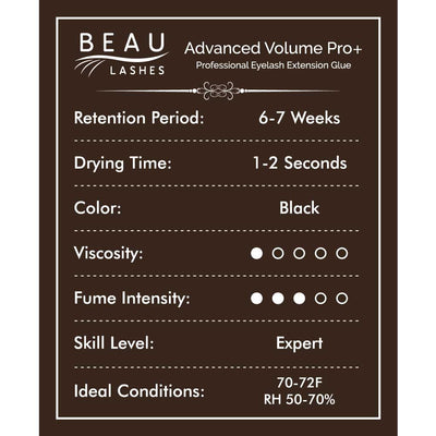 Beau Lashes Advanced Volume Pro+ Eyelash Extension Glue Specification