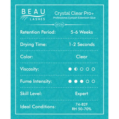 Beau Lashes Crystal Clear Pro+ Eyelash Extension Glue Specification