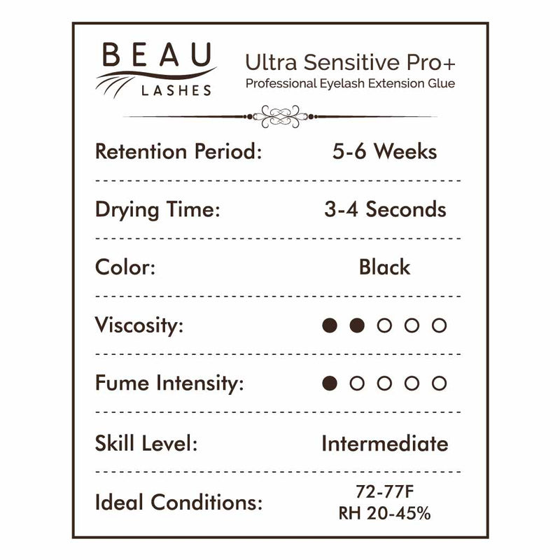 Ultra Sensitive Pro+