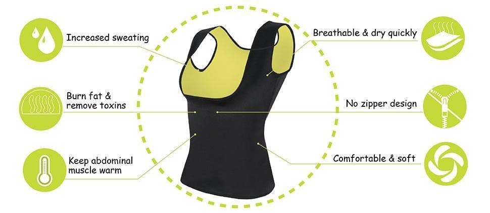<Span Style=Color:#990000;>❤</span> Sweat Sauna Hot Body Shaper
