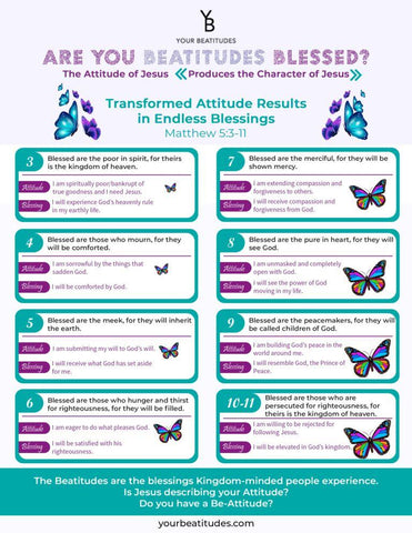 Beatitudes Blessed Infographics for the month