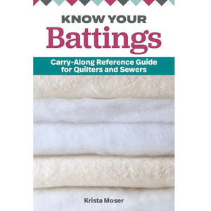Know Your Battings by Krista Moser