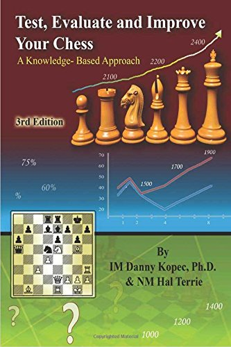 Test, Evaluate And Improve Your Chess: A Knowledge-Based Approach