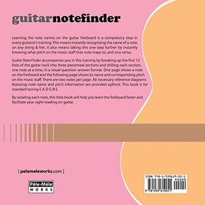 Guitar Note Finder: Learn The Notes On The Fretboard
