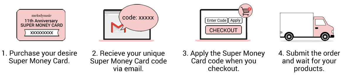 Pre-sale-gift-card-use-guide