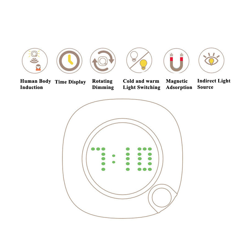 Time Human Induction Night Light