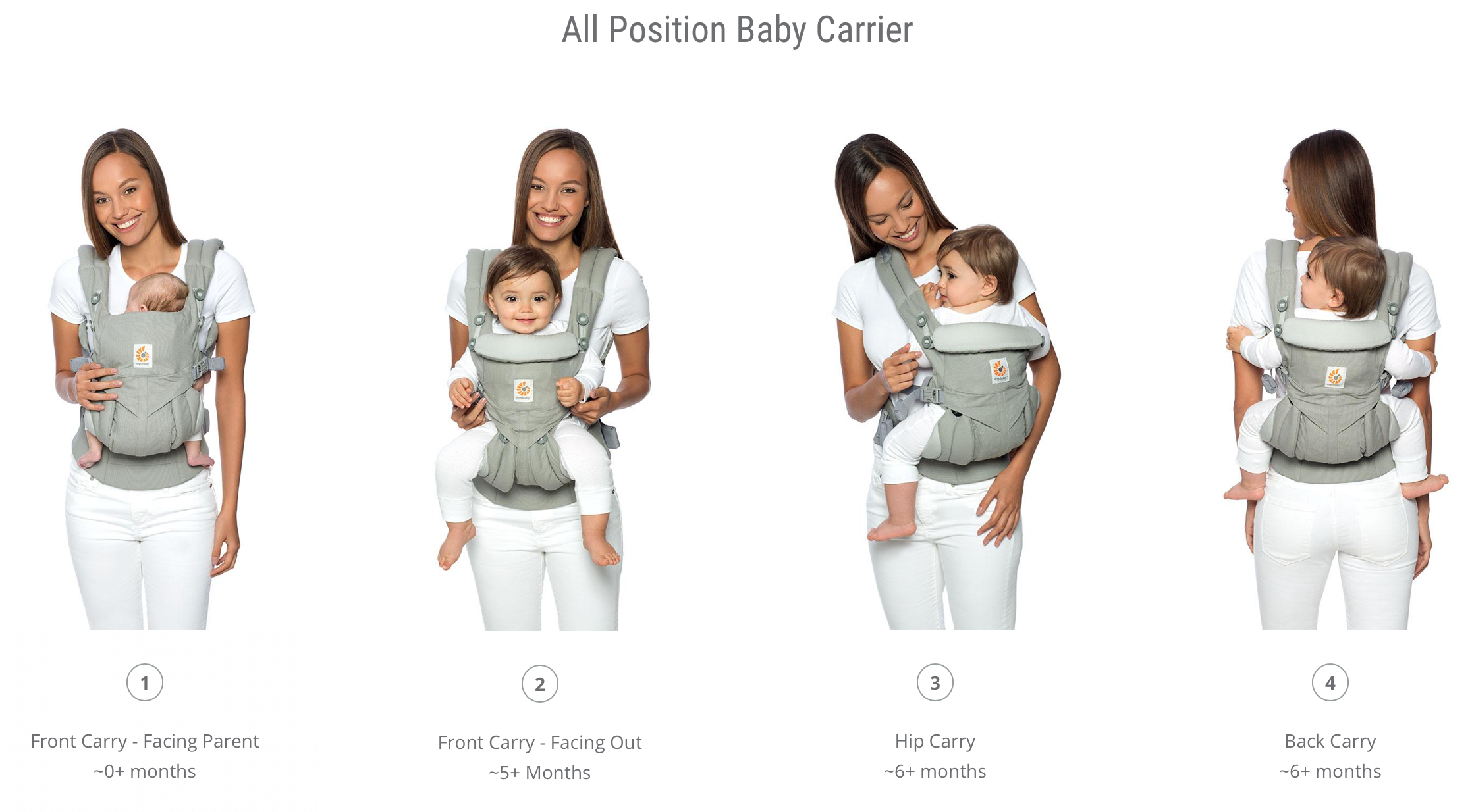 Ergobaby Omni 360 Baby Carrier : Cool air mesh-Onyx black