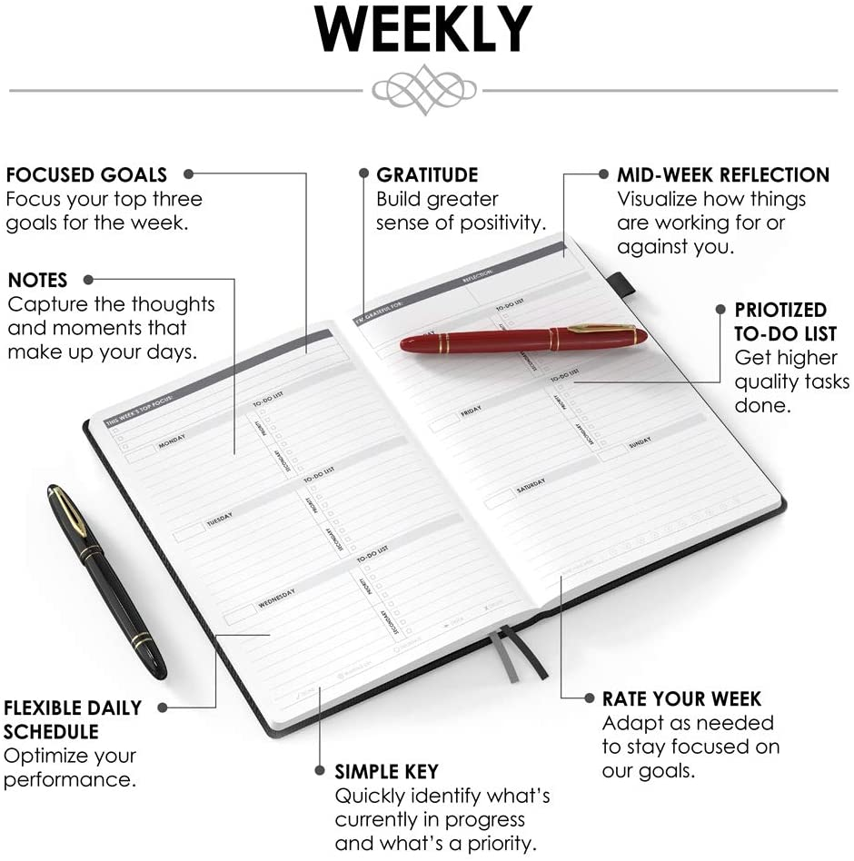 Horizontal Weekly Planner – Turquoise