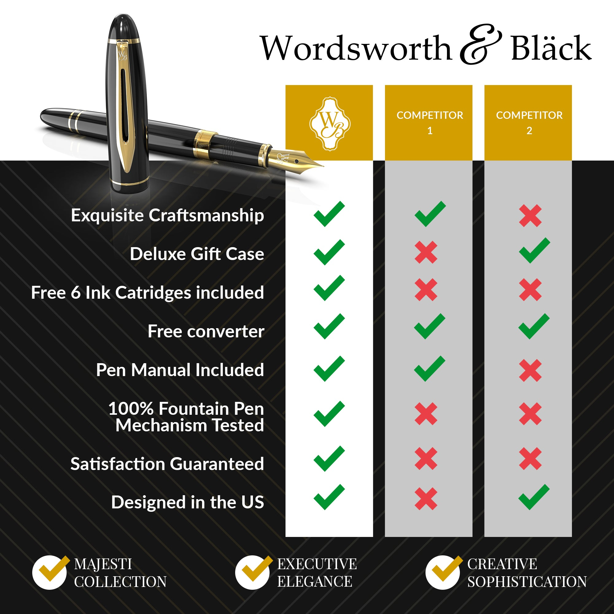 Wordsworth & Black Majesti Fountain Pen Set, Medium Nib, Includes 6 Ink Cartridges and Ink Refill Converter, Gift Case, Journaling, Calligraphy, Smooth Writing [Black Gold], Perfect for Men and Women