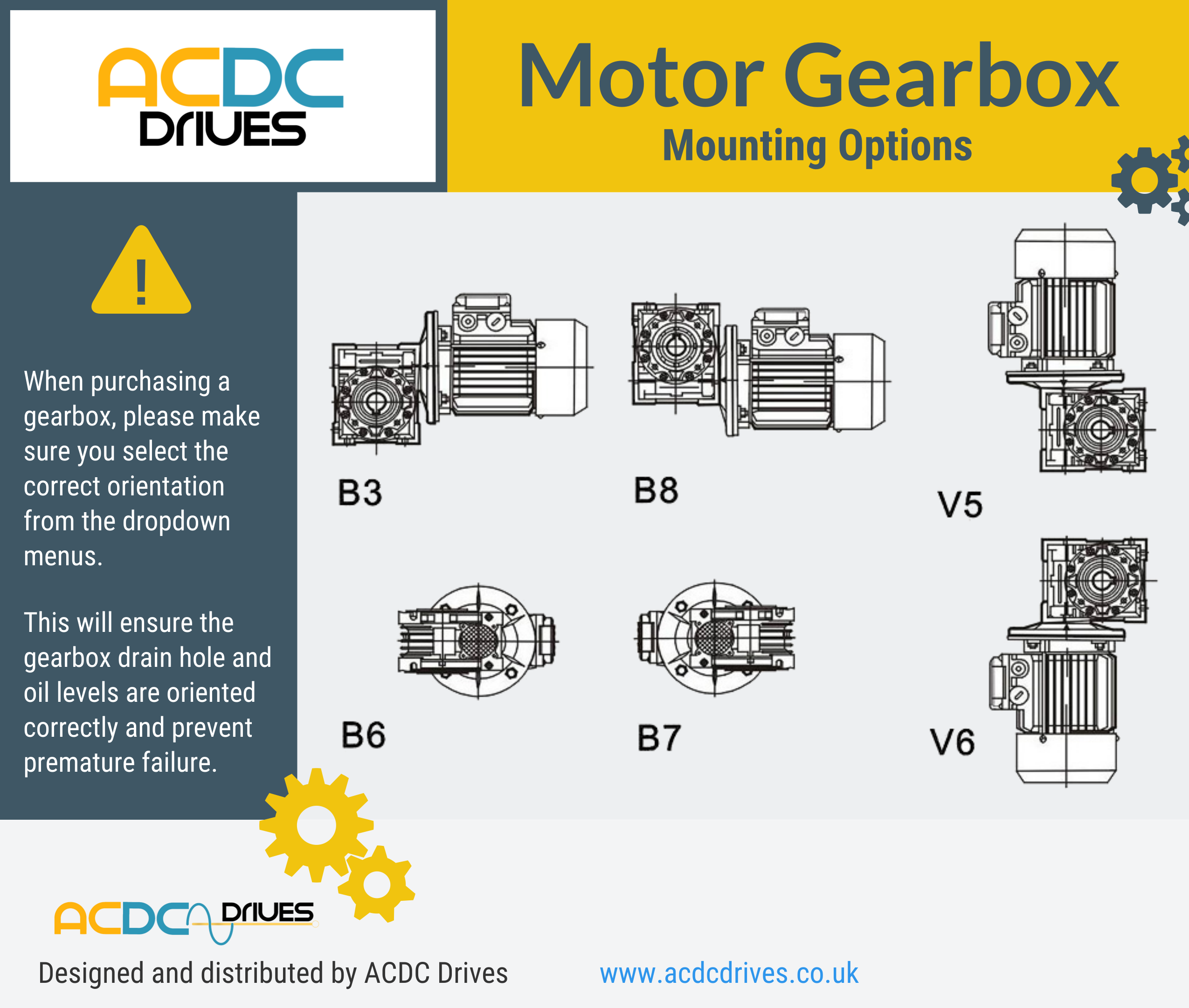 Orientation of Gearbox Sheet