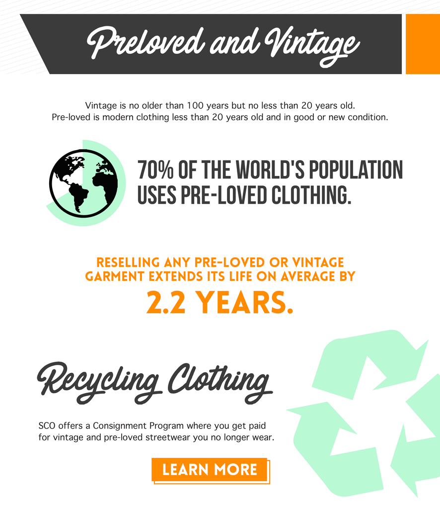 Fast-fashion facts, ethical fashion alternatives