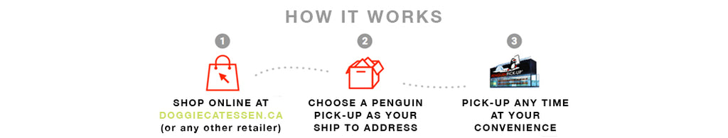 Penguin Pick-Up How it Works natural healthy home-made cooked pet food