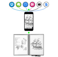 Elfinbook™ 2.0 - Smart Reusable Notebook + 1x Pilot Pen