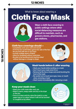 Load image into Gallery viewer, What to Know About Wearing a Cloth Face Mask Poster - 12x18 - NON-Laminated