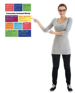 Commonly Confused Words - Language Arts Poster - 17x22 - Laminated