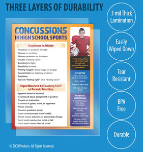 Safety Magnets Concussions Poster - Signs and Symptoms of Concussion in Teen Athletes - Laminated