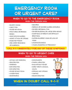 Emergency Room or Urgent Care? - Laminated Posters, 17x22 in. - Minimum Qty: 25 - $9.95 each - ZoCo Products