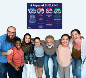 Anti Bullying Poster - The 4 Types: Physical, Verbal, Social and Cyber - Laminated