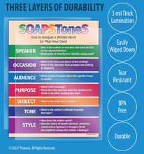 "Load image into Gallery viewer, SOAPStoneS Strategy - Language Arts Poster - 17""x22"" - Laminated"