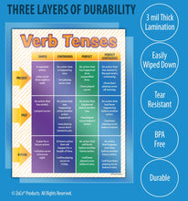 Load image into Gallery viewer, Verb Tenses - Language Arts Poster - 17x22 - Laminated