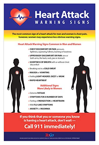 Heart Attack Symptoms Poster - 12