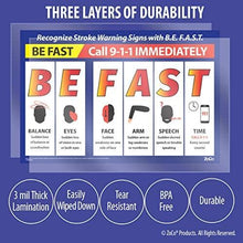"Load image into Gallery viewer, Stroke Symptoms Poster - B.E. F.A.S.T. Stroke Poster - 12""x18"" - Laminated"