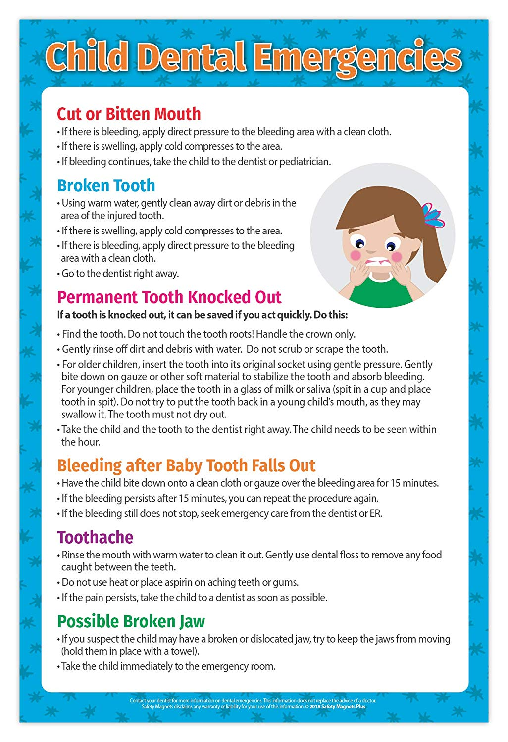 Kids Dental Emergencies Poster - 17x22 - Laminated - ZoCo Products