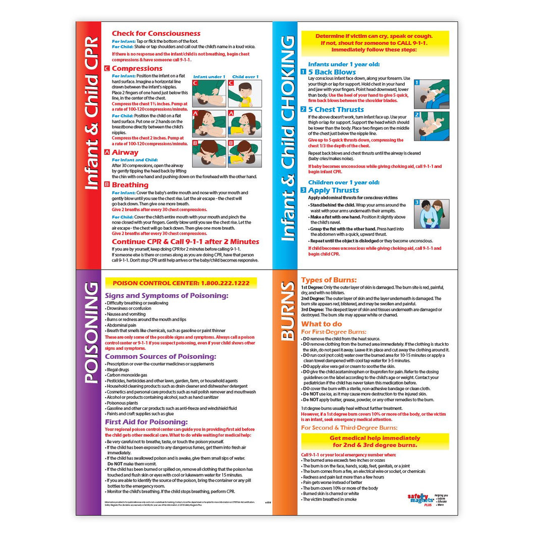 Infant & Child CPR, Choking, Poisoning & Burns First Aid Chart/Poster - Laminated - ZoCo Products