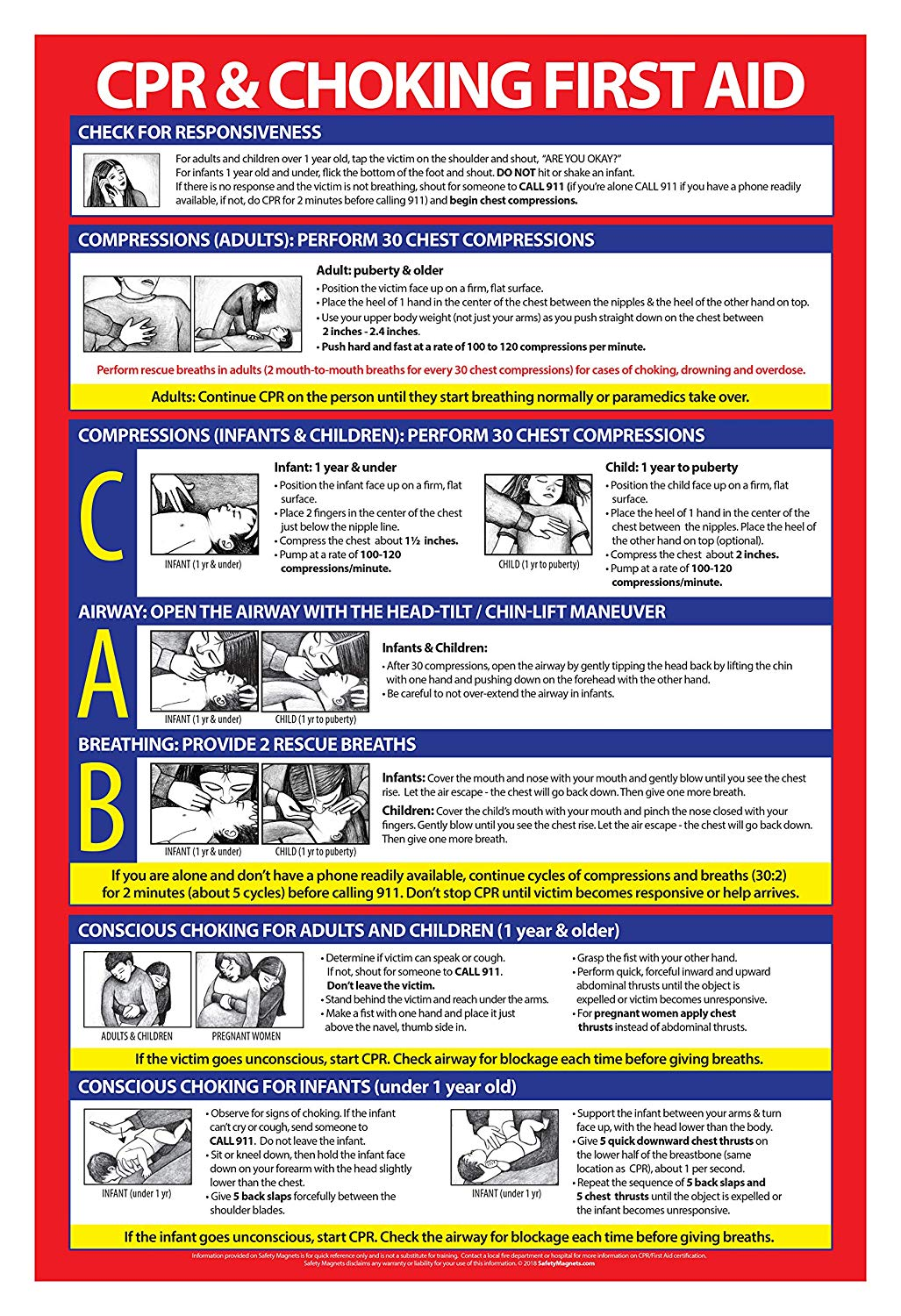 CPR & Choking First Aid Posters (10 Pack) - 12x18 - Laminated - ZoCo Products