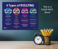 Load image into Gallery viewer, Anti Bullying Poster - The 4 Types: Physical, Verbal, Social and Cyber - Laminated - ZoCo Products