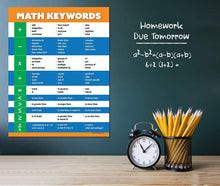 Load image into Gallery viewer, Math Posters Set: Math Keywords and Order of Operations (2 Posters) - 17x22 - Laminated - ZoCo Products