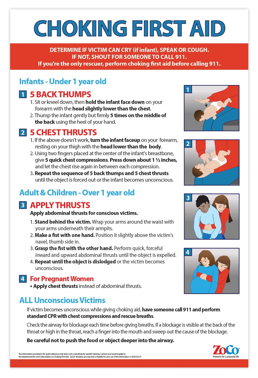 Choking First Aid Poster - Heimlich Maneuver for Infants, Children & Adults - Laminated