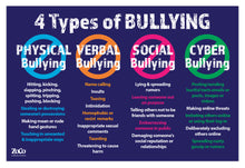 Load image into Gallery viewer, Anti Bullying Poster - The 4 Types: Physical, Verbal, Social and Cyber - Laminated
