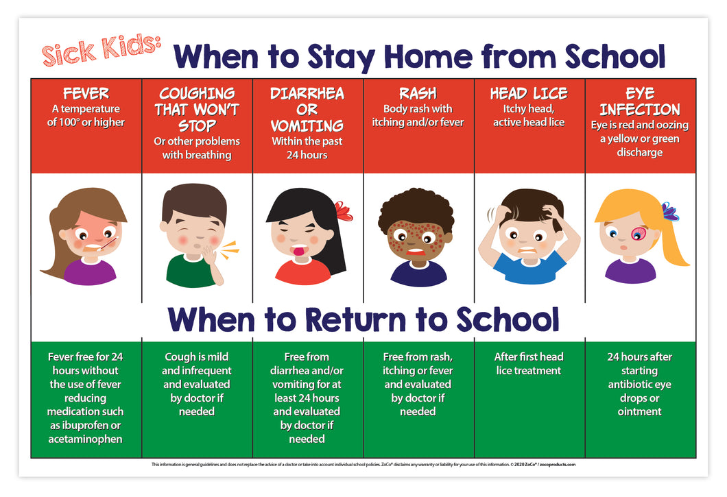 When Sick Kids Should Stay Home from School Poster - Laminated