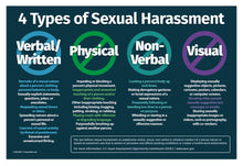 "Load image into Gallery viewer, 4 Types of Sexual Harassment Workplace Poster - 12""x18"" - Laminated"