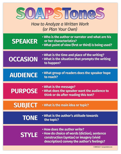 SOAPStoneS Strategy - Language Arts Poster - 17
