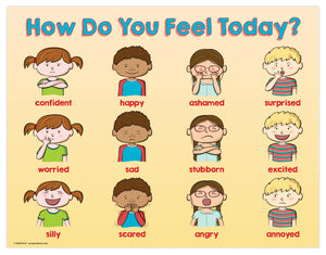 "Kids Feelings / Emotions Poster - 17""x22"" - Laminated"