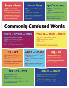 "Commonly Confused Words - Language Arts Poster - 17""x22"" - Laminated"