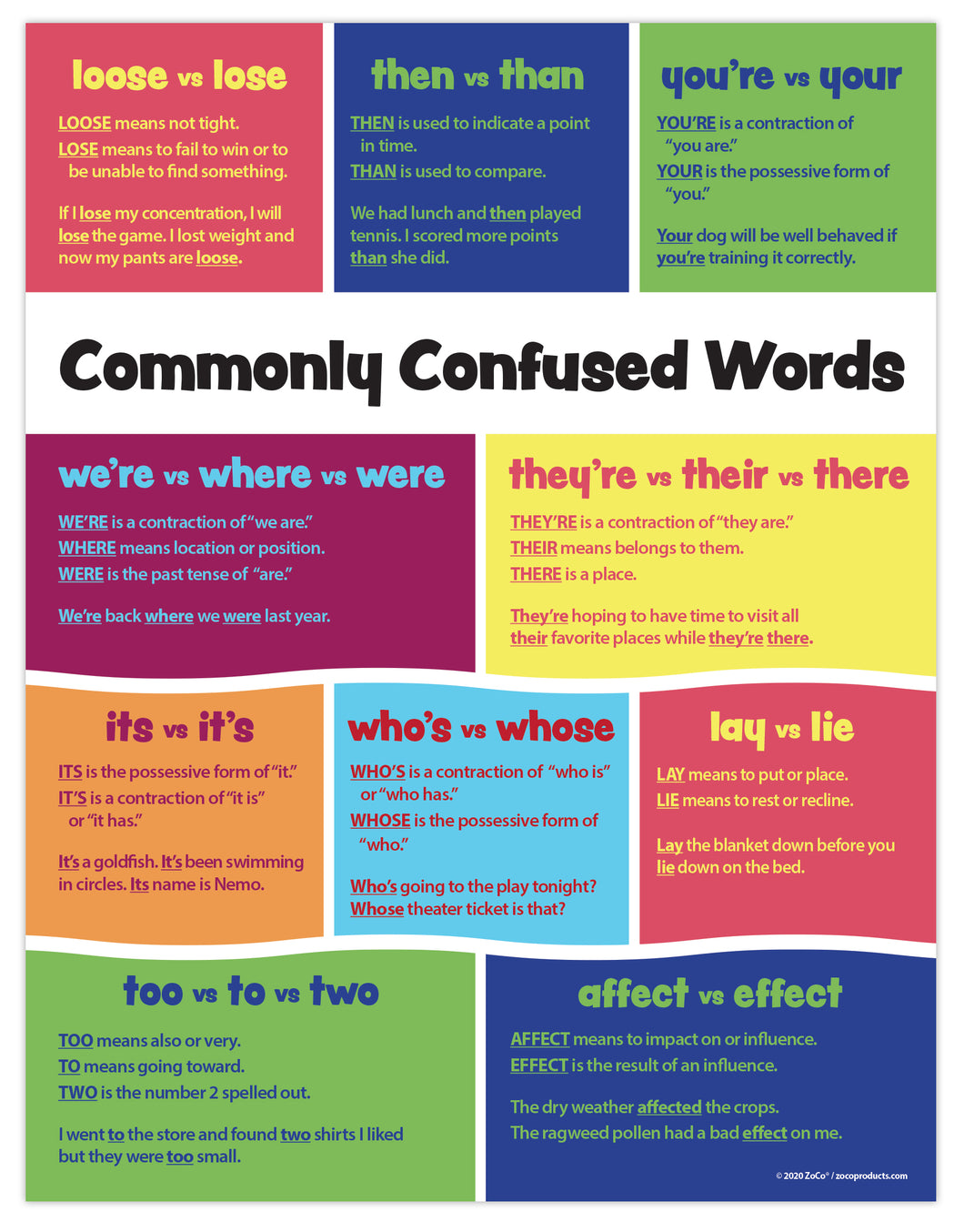 Commonly Confused Words - Language Arts Poster - 17