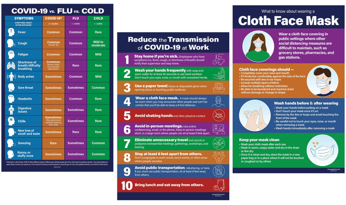 3 Poster Pack: Coronavirus Information Posters - 12x18 - NON-Laminated