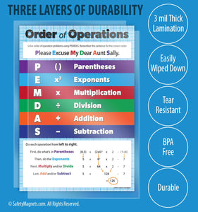 Math Posters Set: Math Keywords and Order of Operations (2 Posters) - 17x22 - Laminated - ZoCo Products