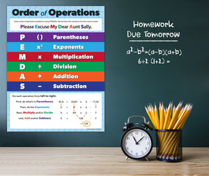 Order of Operations Classroom Math Poster - 17x22 - Laminated - ZoCo Products