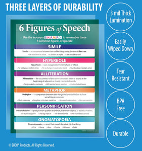 "Figures of Speech - Language Arts Poster - 17""x22"" - Laminated"