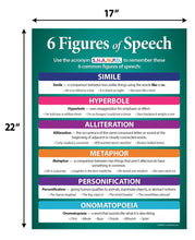 "Load image into Gallery viewer, Figures of Speech - Language Arts Poster - 17""x22"" - Laminated"