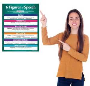 Figures of Speech - Language Arts Poster - 17x22 - Laminated