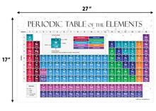 "Load image into Gallery viewer, Periodic Table of the Elements Poster - 17""x27"" - Laminated"